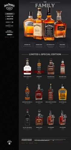 Jack Daniel's Family Tree. #JackDaniels #familytree Oh My God!!!... Heaven!!! where can I get all of these!??...