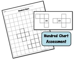 Math Coach's Corner: Hundred Chart Assessment. Assessments do not need to be complicated. This hundred chart assessment moves from the easiest skills to the most abstract and can be administered in about 15 minutes. 100 Chart, Hundreds Chart, 1st Grade Math, Grade 3, Second Grade, Math Numbers, Decomposing Numbers, Math Patterns, Math Coach