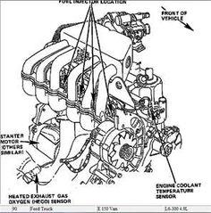 88b74153c683d2d8268b1a54c7a85255  F Fuse Box on f150 intercooler, f150 cowl, f150 idler arm, f150 windshield, f150 fuse panel diagram, f150 subwoofer box, f150 heater box, f150 tool box, f150 window fuse, f150 stabilizer link, f150 rear end, f150 gas cap door, f150 breaker box, f150 air bag, f150 dimensions, f150 bumper removal, f150 ignition switch, f150 fox box, f150 headlight fuse,