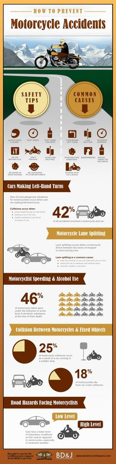 83 best infographics images on pinterest info graphics how to prevent motorcycle accidents malvernweather Image collections