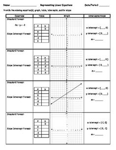 Graphing Linear Equations Function Table Worksheet - Worksheets