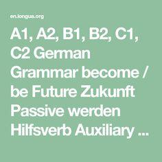 A1, A2, B1, B2, C1, C2 German Grammar become / be Future Zukunft Passive werden Hilfsverb Auxiliary Vollverb Full Verb