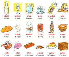 Pin Uncountable Nouns Practice Exercise Countable And List On