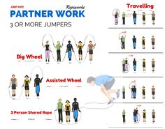 This is a good partner jump rope workout. Once the students master basic jump rope skills this will give them a challenge. Physical Education Lesson Plans, Elementary Physical Education, Health And Physical Education, Jump Rope Games, Jump Rope Workout, Chinese Jump Rope, Pe Games Elementary, Pe Lessons, Pe Ideas
