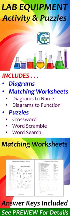 Includes labeled and lettered diagrams of common lab equipment, matching worksheets to assess identification and functions, and three puzzles for review and reinforcement: crossword, scramble, and word search. Designed for secondary science, but could also work for upper elementary.