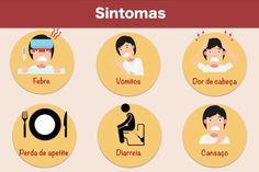 Sintomas de infecção intestinal | Saúde Um Desafio