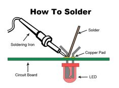 Learning how to solder w/ proper soldering techniques is a fundamental skill every maker should master. In this tutorial, we outline the basics of soldering irons, soldering stations, types of … Soldering Techniques, Welding Training, Welding Rods, Welding Process, Soldering Iron, Soldering Jewelry, Diy Solar, Circuit Board, Working Area