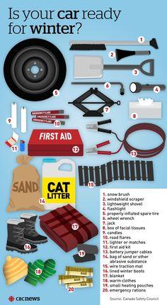 Winter car gear checklist