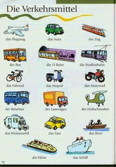 11 Awesome Classroom Posters for Language Teachers ~ Educational Technology and Mobile Learning Study German, German English, Learn English, Learn French, Learn Russian, German Grammar, German Words, German Language Learning, Teaching English