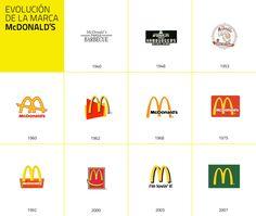 Evolución de la marca McDonald's