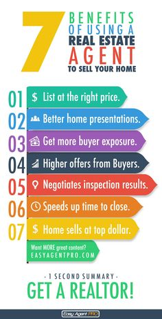 7 benefits of using a real estate agent to sell your home. This cool infographic shows you why it's best to use a realtor to sell your property. #marketing #realtor #realestate | Resources for Real Estate Agents