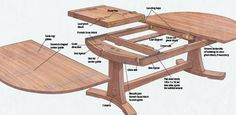 A Butterfly Expansion Table Finewoodworking Butterfly Leaf Dining Table Diy Kitchen Sink Lyrics Dining Table With Leaf, Diy Dining Table, Butterfly Leaf Table, Farmhouse Kitchen Tables, Diy Kitchen, Kitchen Sink, Expandable Dining Table, Rustic Crafts, Fine Woodworking