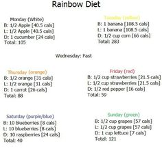Image result for ana diets