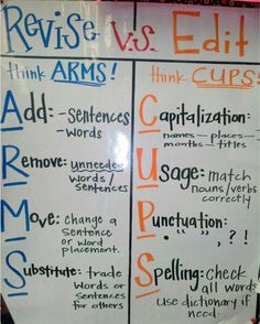 Differentiating between revising and editing anchor chart. PHOTO CREDIT Highla - Editing Social Posts - Online edit images - - Differentiating between revising and editing anchor chart. PHOTO CREDIT Highland Fourth Grade Writing Strategies, Writing Lessons, Teaching Writing, Writing Skills, Writing Activities, Teaching Tips, Writing Process, Math Lessons, Paragraph Writing