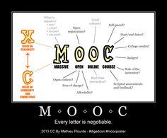 MOOC Graphic organizer