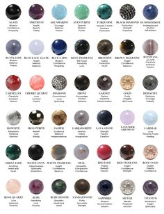Healing Power Of Stones | Nialaya Jewelry