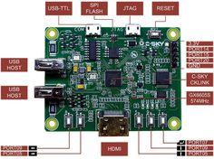 Hifi-player Radient Dfplayer Mini Mp3 Player Modul Für Arduino Schwarz Unterhaltungselektronik