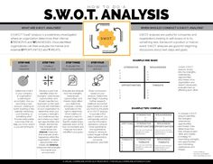 Swot Analysis Example Small Business An Easy Way to