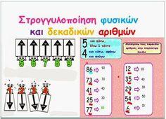 Math For Kids, Crafts For Kids, Kai, Special Education Math, Teaching Math, Maths, Kids Corner, Mathematics, Teacher