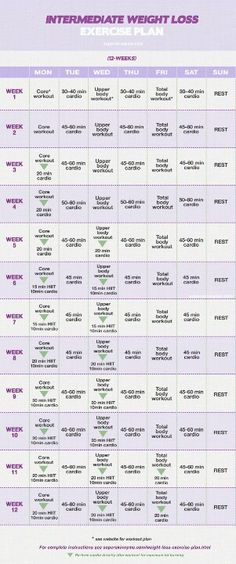 planet fitness workout routine to lose weight viewyoga co