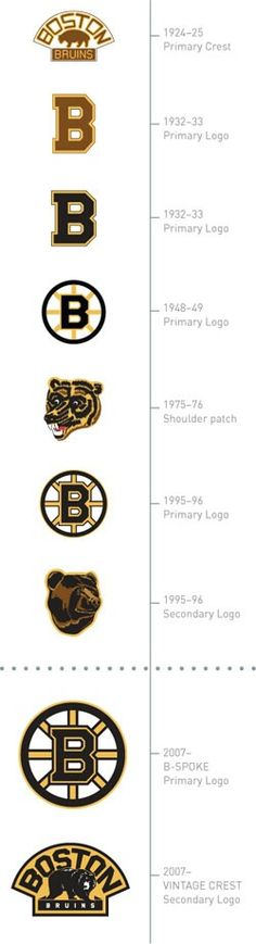 Boston Bruins Logos over the years