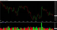 mcx zinc intraday call for 30 oct 2015
