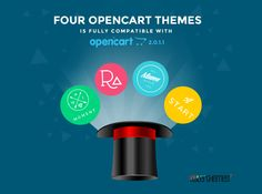 We are trying our best to provide our customer 4 themes Start, Moment, Ranger, Maven with upgraded versions compatible with OpenCart 2.0.1.1. Enjoy the templates on the new and powerful OpenCart 2 engine! http://www.kulerthemes.com/four-themes-start-maven-moment-ranger-ready-opencart-2-0-1-1/