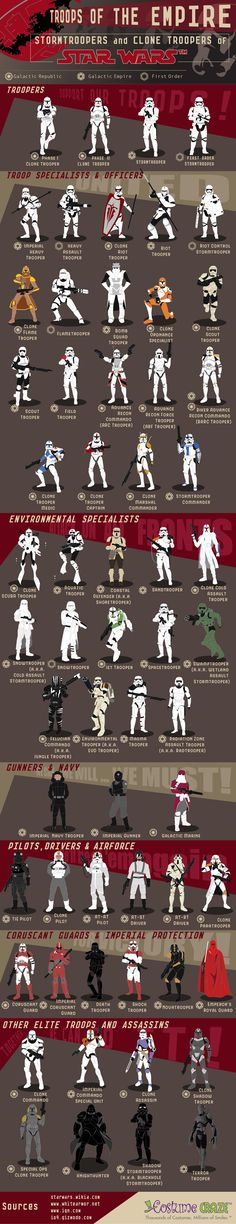 Stormtroopers and Clone Troopers of Star Wars