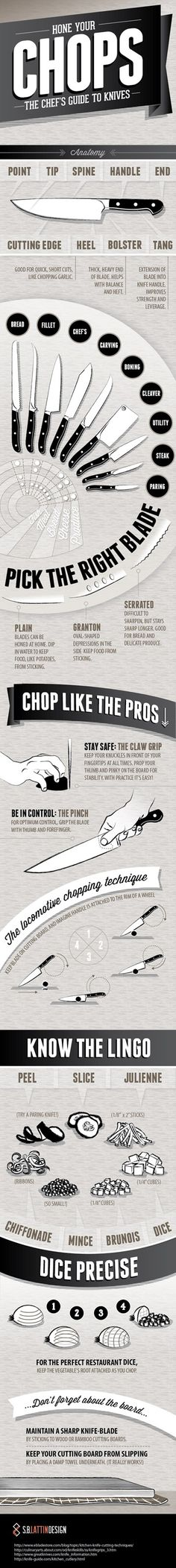 Knife Guide of the Day - the chef's guide to knives - the how-to guide to using a knife.