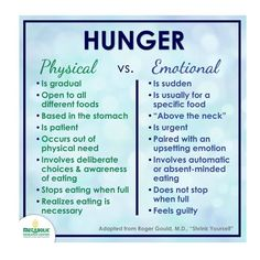 I wanted to share this with you guys again. I know I am always talking about how many of our weight issues stem from something emotional.. Getting Out of the Hunger Dilemma When any hunger or need doesnt get satisfied our bodies keep asking for more. Todays meditation explains this dilemma: The hungrier you are the hungrier you stay no matter how much food you eat. Mentally we are hungry for nourishing experiences. If you are emotionally nourished the physical cravings stop. However you cant…