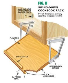 Plans for a flip down, under the upper cabinet, cookbook holder.  I really want to make one of these for my tablet.