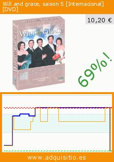 Will and grace, saison 5 [Internacional] [DVD] (DVD). Baja 69%! Precio actual 10,20 €, el precio anterior fue de 33,17 €. Por James Burrows, Eric Mccormack, Debra Messing, Sean Hayes. https://www.adquisitio.es/otros/will-and-grace-saison-5