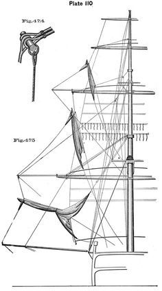 Tall Ship Rigging Diagram, Tall, Free Engine Image For