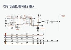 A Customer Journey Map, which I have created to analyse a service.Mapping the different users' journey, I have made a path through the different steps of the service. Experience Map, User Experience Design, Customer Experience, Customer Service, Customer Survey, Web Design, Tool Design, Graphic Design, Design Process