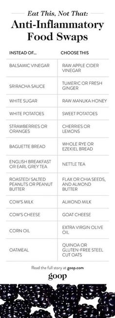 Pain-Fighting Shopping List A list of anti-inflammatory foods to add to your grocery list right now. A list of anti-inflammatory foods to add to your grocery list right now. Detox Kur, Food Swap, Anti Inflammatory Recipes, Anti Inflammatory Smoothie, Detox Drinks, Weight Gain, Weight Loss, Planer, The Cure
