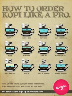 Can't do without my daily fix of coffee! Love the way this poster shows how to order one at the kopitiam.