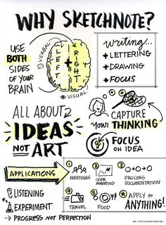 Mind Maps 327003622944615071 - Why do Sketchnotes? Layout ideas of why it helps with visual learning. Visual Thinking, Design Thinking, Critical Thinking, Mind Map Art, Visual Note Taking, Note Doodles, Visual Learning, Sketch Notes, School Notes