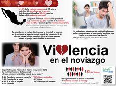 Infografía: Tipos de violencia en el noviazo
