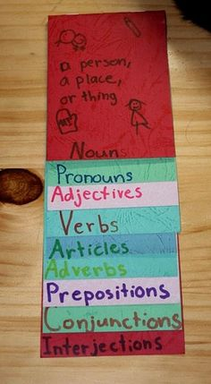Grammar flip chart! Great idea for kids to reference to throughout the year!