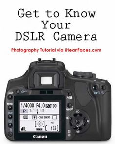 Know your DSLR