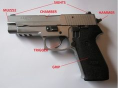 Firearms for Beginners, Part Two: Nomenclature