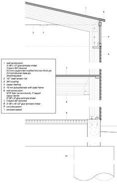 ozeaneum oceanographic museum site plan stralsund. Black Bedroom Furniture Sets. Home Design Ideas