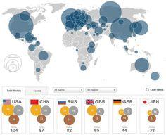 Las Olimpiadas Londres 2012 llegaron a su fin. Aquí el Mapa de Medallas por país. Via @WSJ