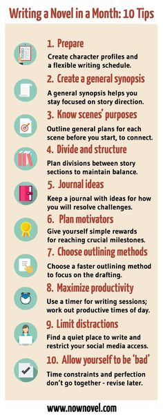 Streamlining your writing process is useful. Whether you're gearing up for a novel-writing challenge such as NaNoWriMo, or simply have a personal deadline. Here are 10 tips for writing a novel in a month: Creative Writing Tips, Book Writing Tips, Writing Words, Writing Process, Writing Resources, Writing Help, Writing Skills, Essay Writing, Story Writing Ideas