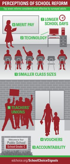 2013 School Choice Signals Infographic