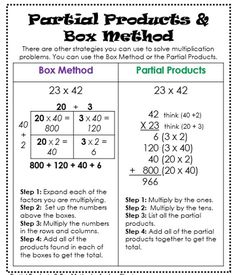 Partial Products and Box Method Mini Anchor Chart - Part of an Interactive Math Journal Box Method Multiplication, Partial Product Multiplication, Multiplication Anchor Charts, Math Charts, Teaching Multiplication, Math Anchor Charts, Teaching Math, Standard Algorithm Multiplication, Multi Digit Multiplication