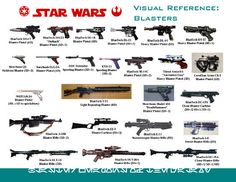 Star Wars Guns, Star Wars Rpg, Star Wars Ships, Star Trek, Star Wars Trivia, Star Wars Facts, Sci Fi Weapons, Fantasy Weapons, Sith