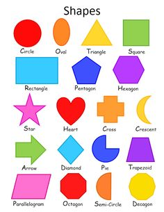 Shapes - A simple colorful shapes chart for toddlers - Printable Preschool Charts, Preschool Learning Activities, Preschool Printables, Preschool Worksheets, Learning English For Kids, English Lessons For Kids, Kids English, Kids Learning, Learn English