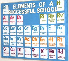 https://flic.kr/p/dZUq5r | Elements of a Successful School | Shannon, one of our fantastically talented teachers, created this amazing 6-foot by 6-foot periodic table-inspired bulletin board for our school hallway at the beginning of the 2012-2013 school year. The first element refers to our school teams and students, as we are known as the Blues.