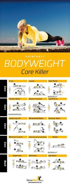 Printable Core Stability Ball Workout Poster …